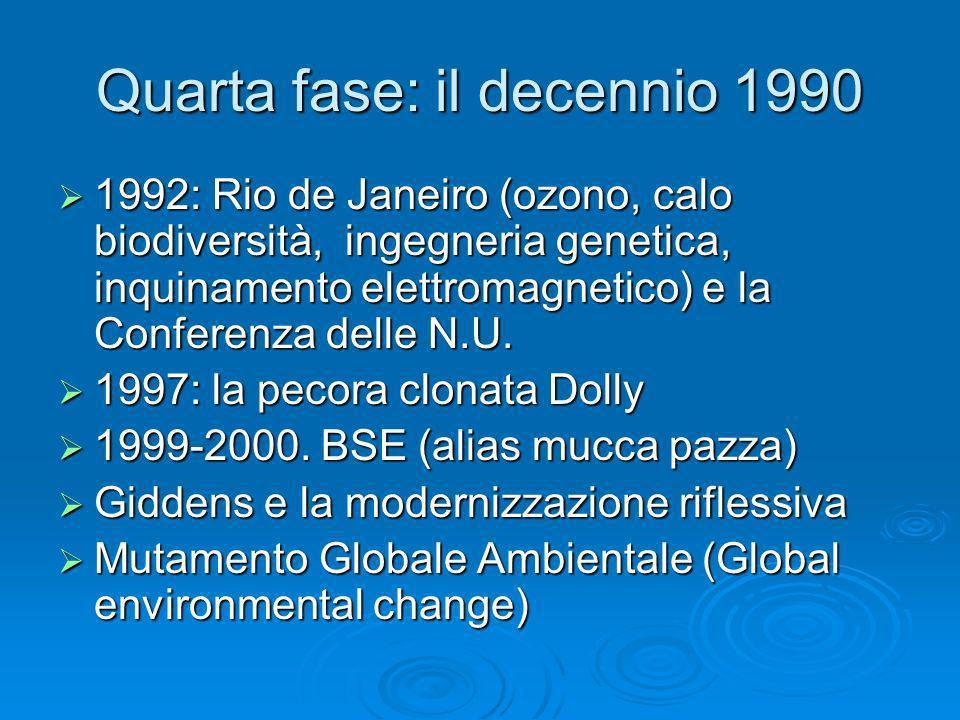 Quarta fase: il decennio 1990 1992: Rio de Janeiro (ozono, calo biodiversità, ingegneria genetica, inquinamento elettromagnetico) e la Conferenza dell