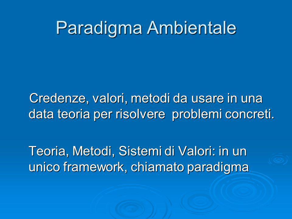 Paradigma Ambientale Credenze, valori, metodi da usare in una data teoria per risolvere problemi concreti. Teoria, Metodi, Sistemi di Valori: in un un