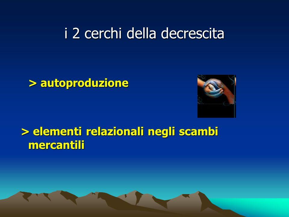 i 2 cerchi della decrescita > autoproduzione > elementi relazionali negli scambi mercantili > elementi relazionali negli scambi mercantili
