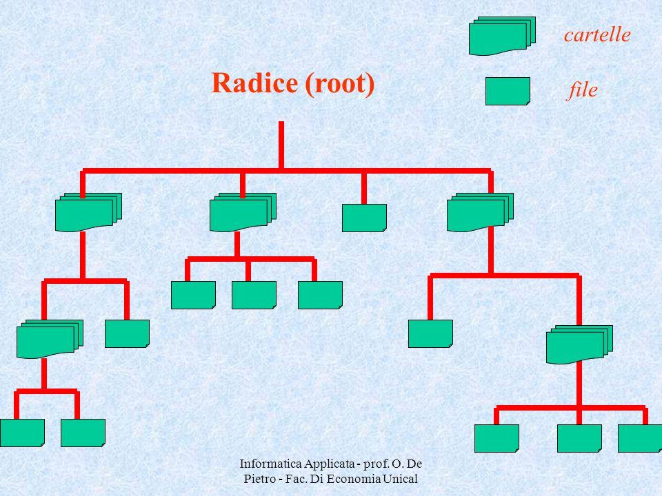 Informatica Applicata - prof. O. De Pietro - Fac. Di Economia Unical Radice (root) cartelle file