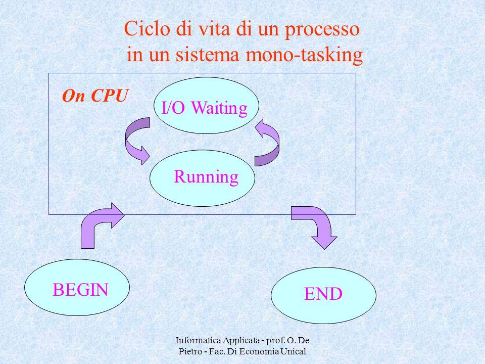 Informatica Applicata - prof.O. De Pietro - Fac.