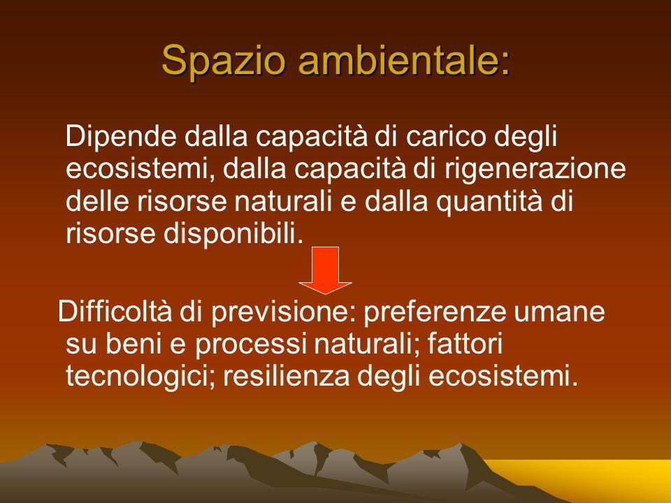 Spazio ambientale: Dipende dalla capacità di carico degli ecosistemi, dalla capacità di rigenerazione delle risorse naturali e dalla quantità di risor