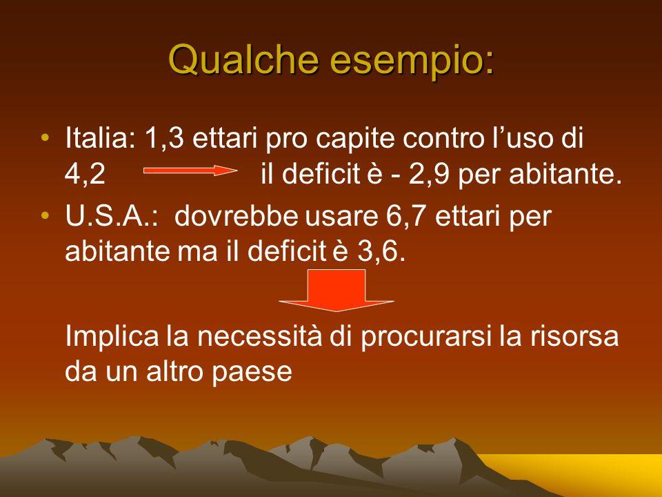 Qualche esempio: Italia: 1,3 ettari pro capite contro luso di 4,2 il deficit è - 2,9 per abitante. U.S.A.: dovrebbe usare 6,7 ettari per abitante ma i