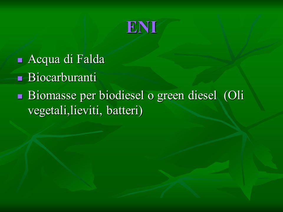 ENI Acqua di Falda Acqua di Falda Biocarburanti Biocarburanti Biomasse per biodiesel o green diesel (Oli vegetali,lieviti, batteri) Biomasse per biodiesel o green diesel (Oli vegetali,lieviti, batteri)
