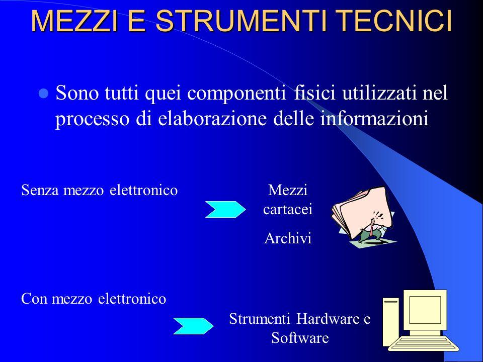 Trattamento automatizzato delle informazioni Il sistema informativo ha bisogno di azioni fisiche per raccogliere, memorizzare ed elaborare i dati. Se