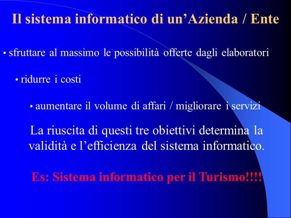 Sistema Informativo vs Sistema Informatico I Sistemi Informatici svolgono le stesse funzioni dei sistemi informativi ma li svolgono in modo automatico