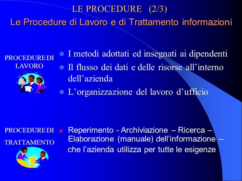 LE PROCEDURE (1/3) Modalità operative con cui vengono effettuate determinate elaborazioni Le Procedure costituiscono un processo elaborativo che tratt