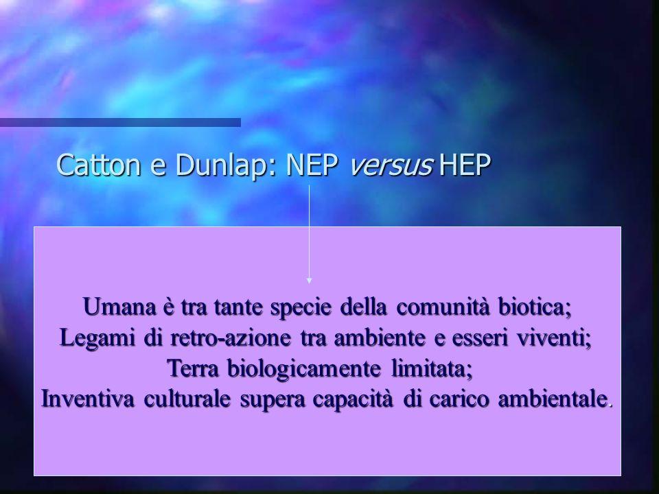 Catton e Dunlap: NEP versus HEP Umana è tra tante specie della comunità biotica; Legami di retro-azione tra ambiente e esseri viventi; Legami di retro