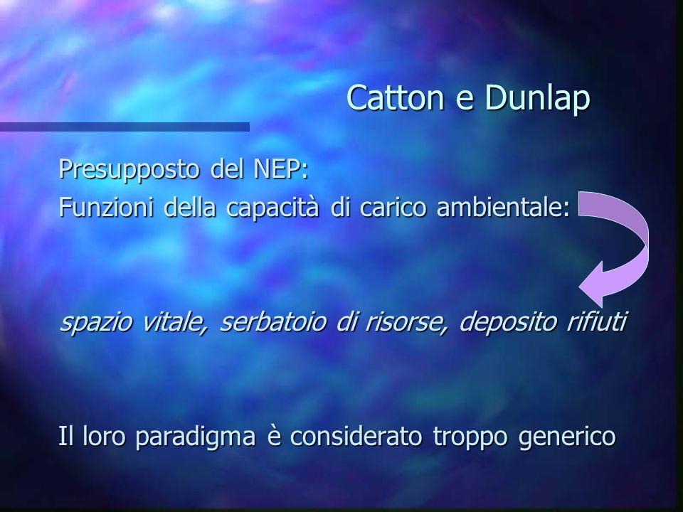 Catton e Dunlap Presupposto del NEP: Funzioni della capacità di carico ambientale: spazio vitale, serbatoio di risorse, deposito rifiuti Il loro parad