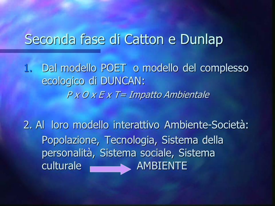 Seconda fase di Catton e Dunlap 1.Dal modello POET o modello del complesso ecologico di DUNCAN: P x O x E x T= Impatto Ambientale 2. Al loro modello i