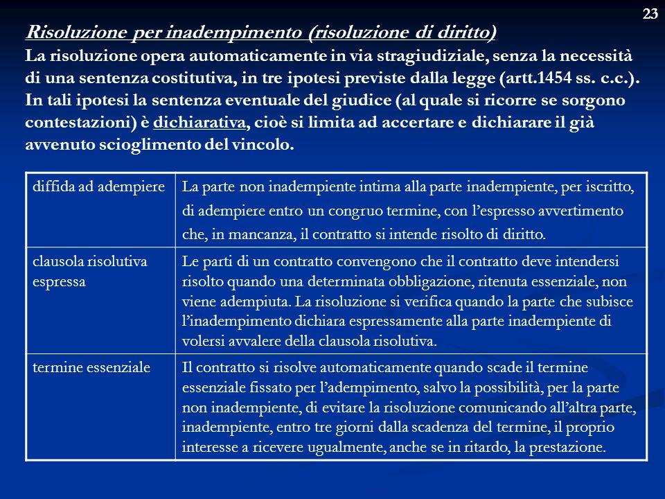 23 Risoluzione per inadempimento (risoluzione di diritto) La risoluzione opera automaticamente in via stragiudiziale, senza la necessità di una sentenza costitutiva, in tre ipotesi previste dalla legge (artt.1454 ss.