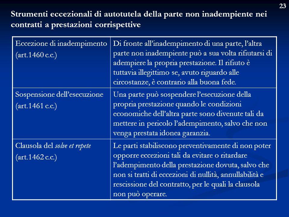 23 Strumenti eccezionali di autotutela della parte non inadempiente nei contratti a prestazioni corrispettive Eccezione di inadempimento (art.1460 c.c.) Di fronte allinadempimento di una parte, laltra parte non inadempiente può a sua volta rifiutarsi di adempiere la propria prestazione.