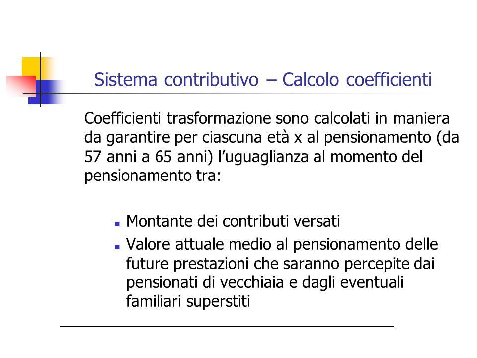 Sistema contributivo – Calcolo coefficienti Coefficienti trasformazione sono calcolati in maniera da garantire per ciascuna età x al pensionamento (da