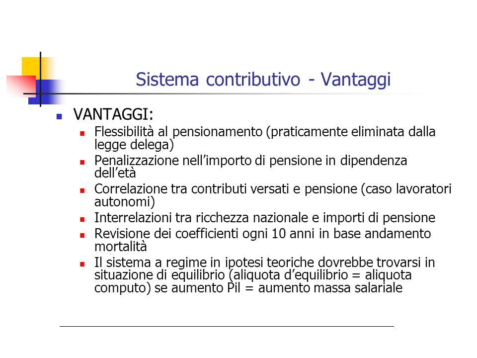 Sistema contributivo - Vantaggi VANTAGGI: Flessibilità al pensionamento (praticamente eliminata dalla legge delega) Penalizzazione nellimporto di pens
