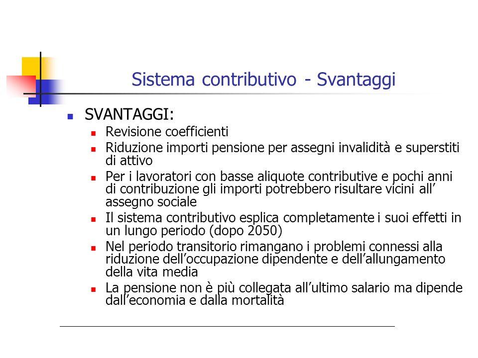 Sistema contributivo - Svantaggi SVANTAGGI: Revisione coefficienti Riduzione importi pensione per assegni invalidità e superstiti di attivo Per i lavo