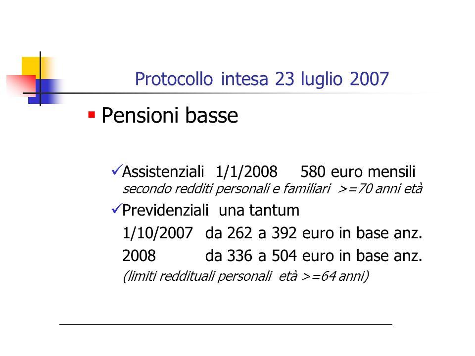 Protocollo intesa 23 luglio 2007 Pensioni basse Assistenziali 1/1/2008 580 euro mensili secondo redditi personali e familiari >=70 anni età Previdenzi