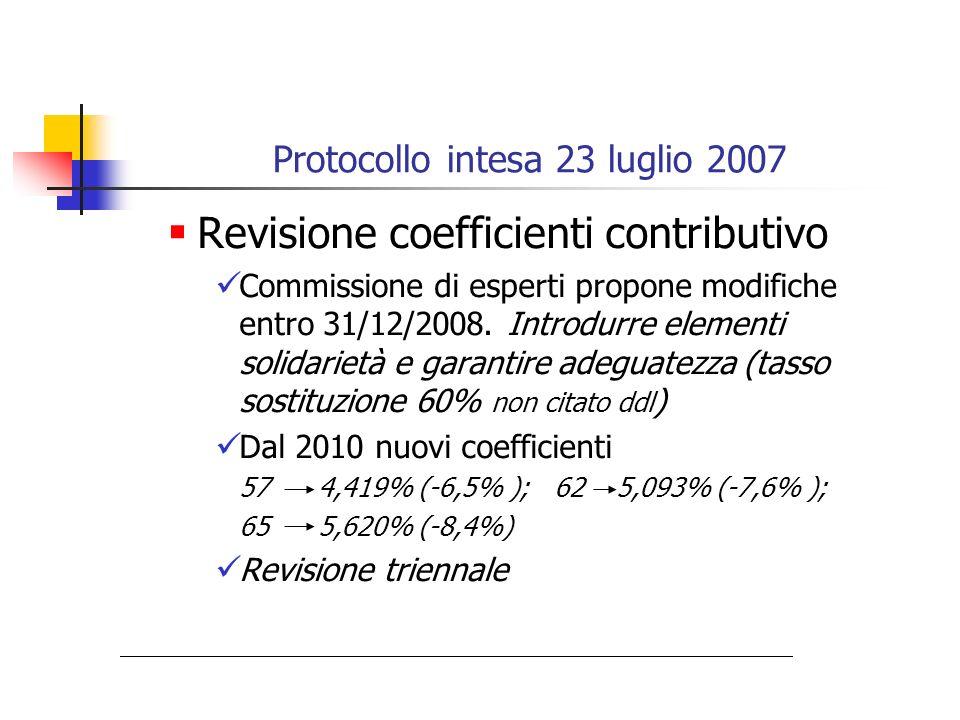Protocollo intesa 23 luglio 2007 Revisione coefficienti contributivo Commissione di esperti propone modifiche entro 31/12/2008. Introdurre elementi so