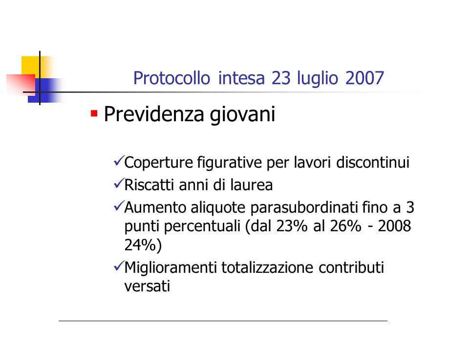 Protocollo intesa 23 luglio 2007 Previdenza giovani Coperture figurative per lavori discontinui Riscatti anni di laurea Aumento aliquote parasubordina