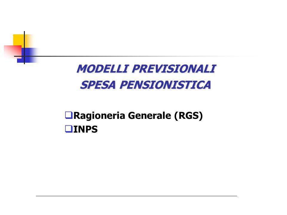 MODELLI PREVISIONALI SPESA PENSIONISTICA Ragioneria Generale (RGS) INPS