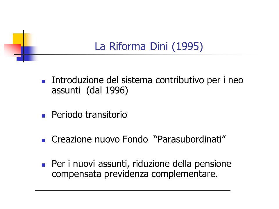 Riforma Dini - Neo assunti (dal 1996) Sistema contributivo (neo assunti dal 1996) Abolizione pensioni di anzianità Pensionamento di vecchiaia flessibile da 57 a 65 anni detà (rivisto riforma Maroni) Periodo minimo di contribuzione di 5 anni.