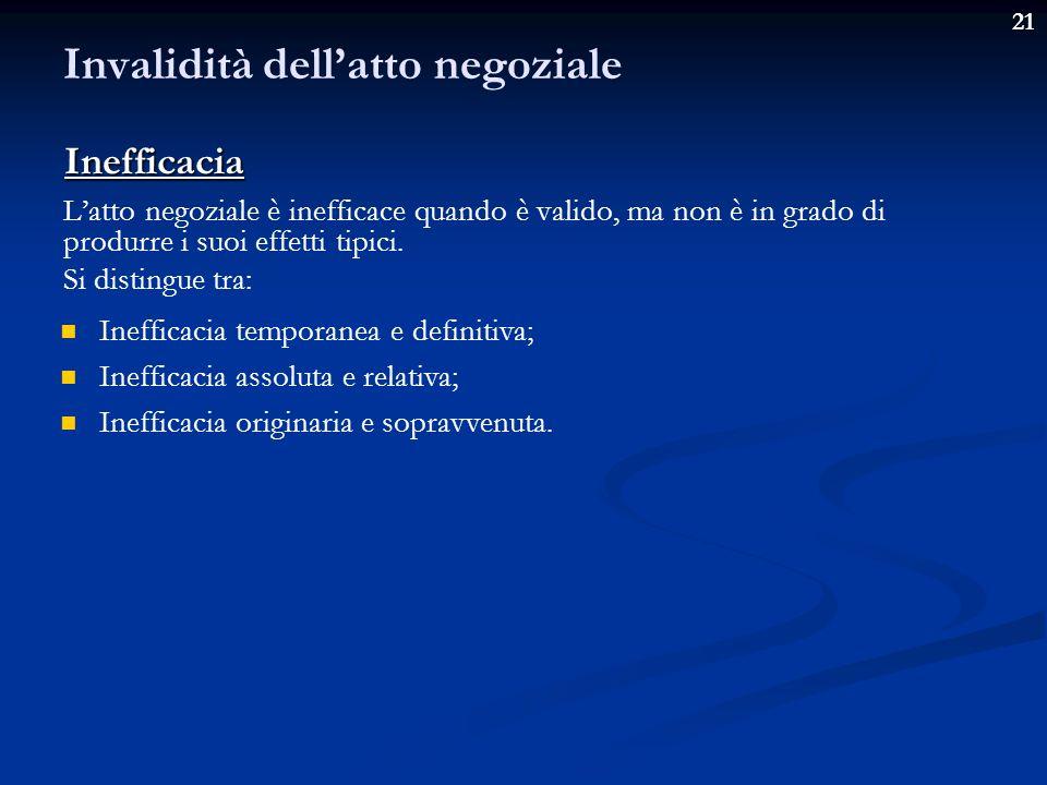 21 Accordo simulatorio Artt.1414 ss c.c.