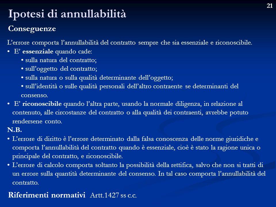 21 Ipotesi di annullabilità Violenza Riferimenti normativi Riferimenti normativi Artt.1434 ss c.c.