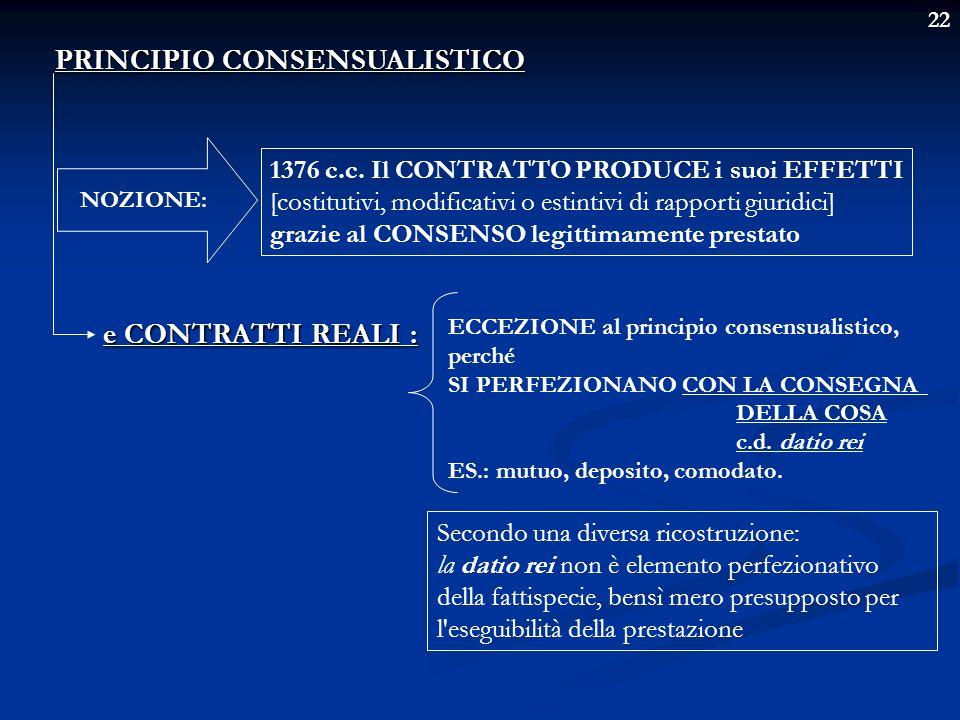 22 PRINCIPIO CONSENSUALISTICO e CONTRATTI REALI : NOZIONE: 1376 c.c. Il CONTRATTO PRODUCE i suoi EFFETTI [costitutivi, modificativi o estintivi di rap