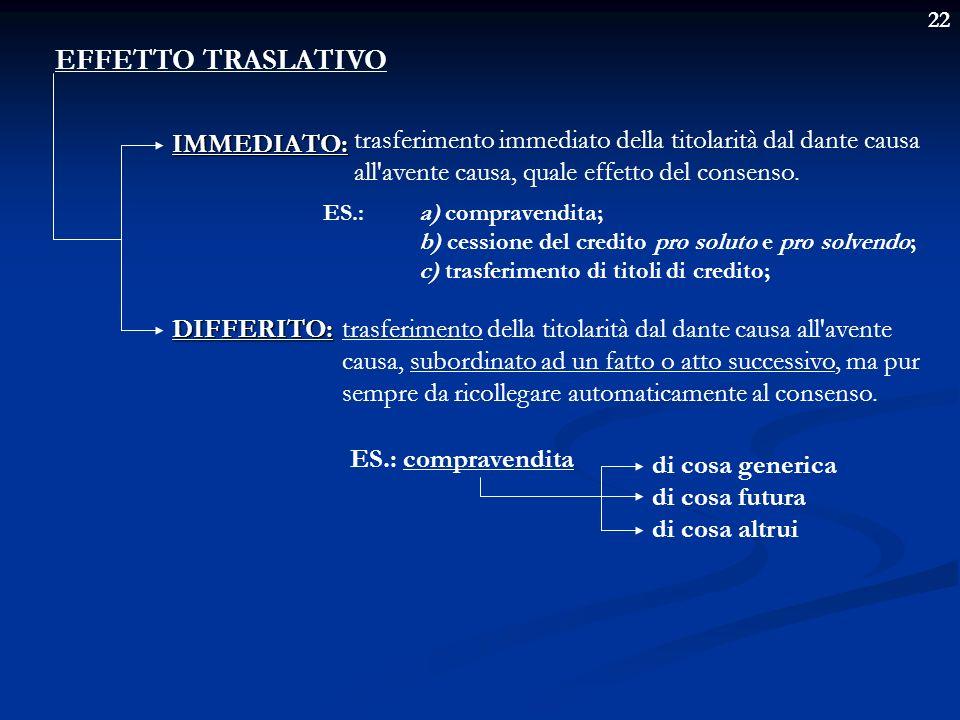 22 EFFETTO TRASLATIVO IMMEDIATO: trasferimento immediato della titolarità dal dante causa all'avente causa, quale effetto del consenso. ES.: a) compra