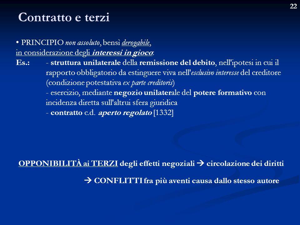 22 Contratto e terzi PRINCIPIO non assoluto, bensì derogabile, in considerazione degli interessi in gioco: Es.: - struttura unilaterale della remissio
