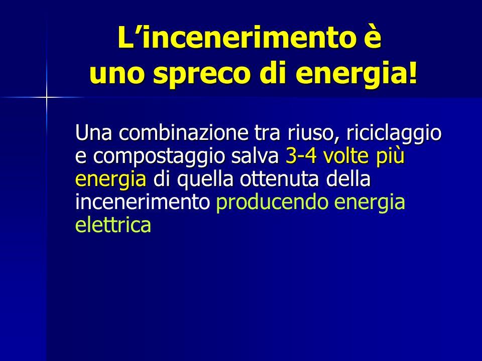 Lincenerimento è uno spreco di energia.