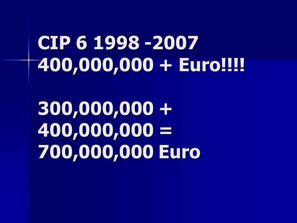 CIP 6 1998 -2007 400,000,000 + Euro!!!! 300,000,000 + 400,000,000 = 700,000,000 Euro