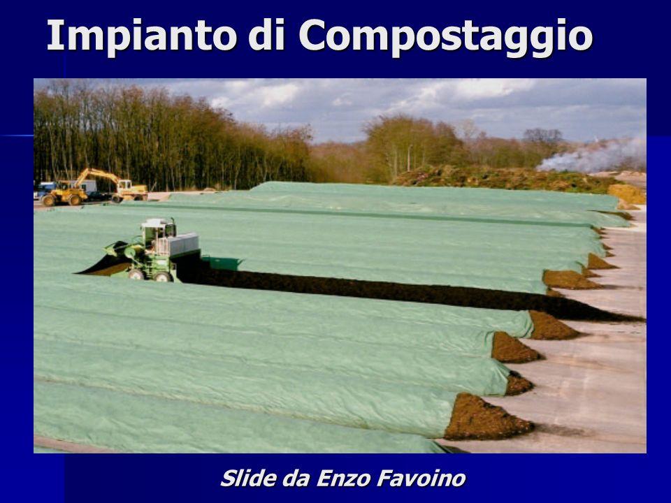 Slide da Enzo Favoino Impianto di Compostaggio