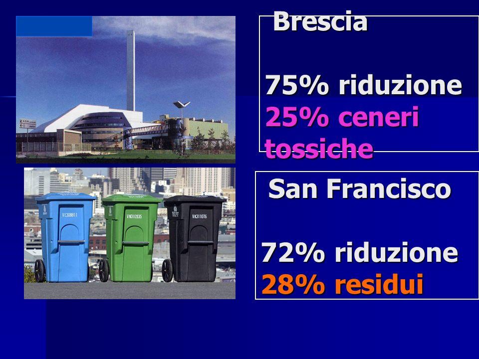 Brescia 75% riduzione 25% ceneri tossiche Brescia 75% riduzione 25% ceneri tossiche San Francisco San Francisco 72% riduzione 28% residui