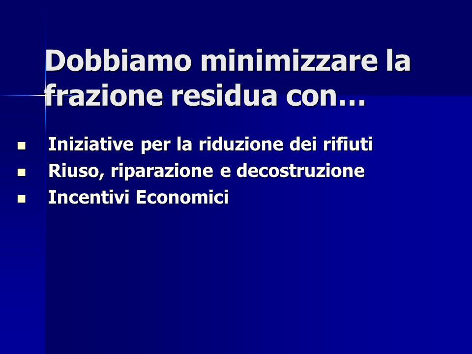 Dobbiamo minimizzare la frazione residua con… Iniziative per la riduzione dei rifiuti Iniziative per la riduzione dei rifiuti Riuso, riparazione e decostruzione Riuso, riparazione e decostruzione Incentivi Economici Incentivi Economici