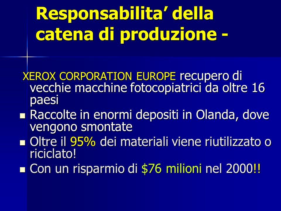 Responsabilita della catena di produzione - XEROX CORPORATION EUROPE recupero di vecchie macchine fotocopiatrici da oltre 16 paesi XEROX CORPORATION EUROPE recupero di vecchie macchine fotocopiatrici da oltre 16 paesi Raccolte in enormi depositi in Olanda, dove vengono smontate Raccolte in enormi depositi in Olanda, dove vengono smontate Oltre il 95% dei materiali viene riutilizzato o riciclato.