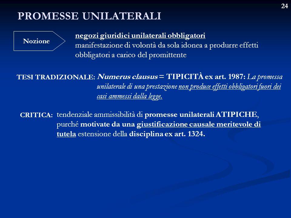 24 PROMESSE UNILATERALI Nozione negozi giuridici unilaterali obbligatori manifestazione di volontà da sola idonea a produrre effetti obbligatori a car