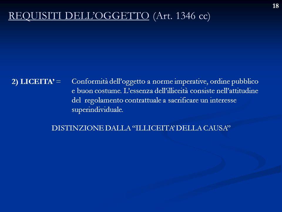 18 REQUISITI DELLOGGETTO (Art. 1346 cc) 2) LICEITA = Conformità delloggetto a norme imperative, ordine pubblico e buon costume. Lessenza dellilliceità