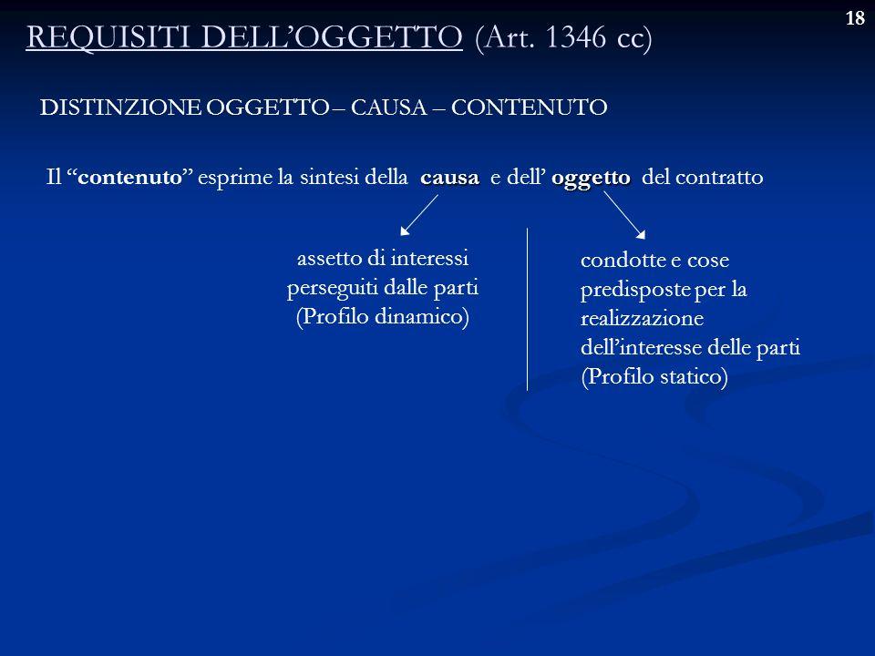 18 REQUISITI DELLOGGETTO (Art. 1346 cc) DISTINZIONE OGGETTO – CAUSA – CONTENUTO causaoggetto Il contenuto esprime la sintesi della causa e dell oggett