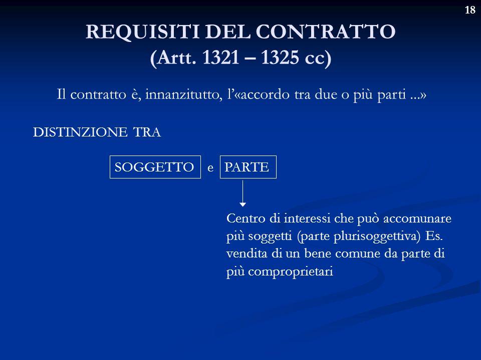 18 REQUISITI DEL CONTRATTO (Artt. 1321 – 1325 cc) Il contratto è, innanzitutto, l«accordo tra due o più parti...» DISTINZIONE TRA SOGGETTOPARTE e Cent