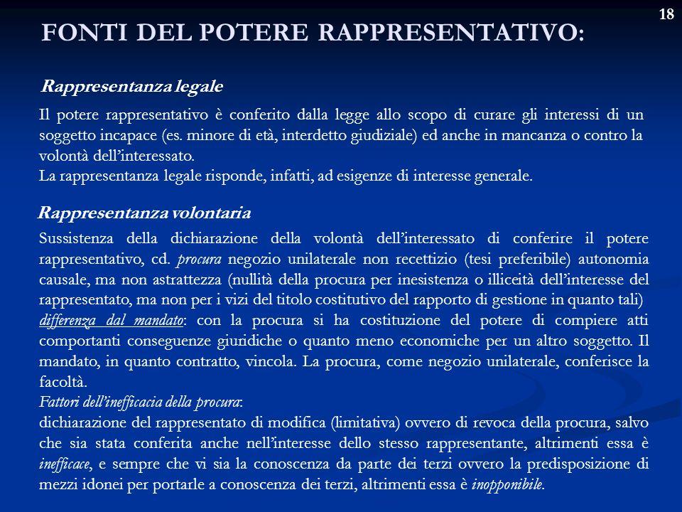 18 FONTI DEL POTERE RAPPRESENTATIVO: Rappresentanza legale Il potere rappresentativo è conferito dalla legge allo scopo di curare gli interessi di un