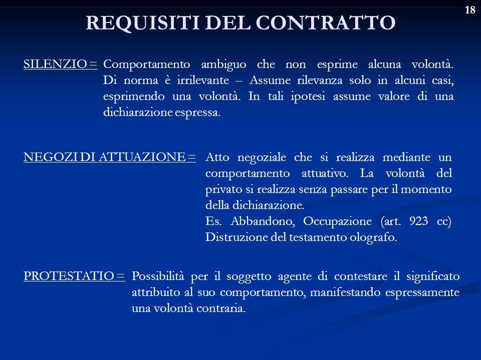 18 REQUISITI DEL CONTRATTO CAUSA Art.1325 c.c. n.