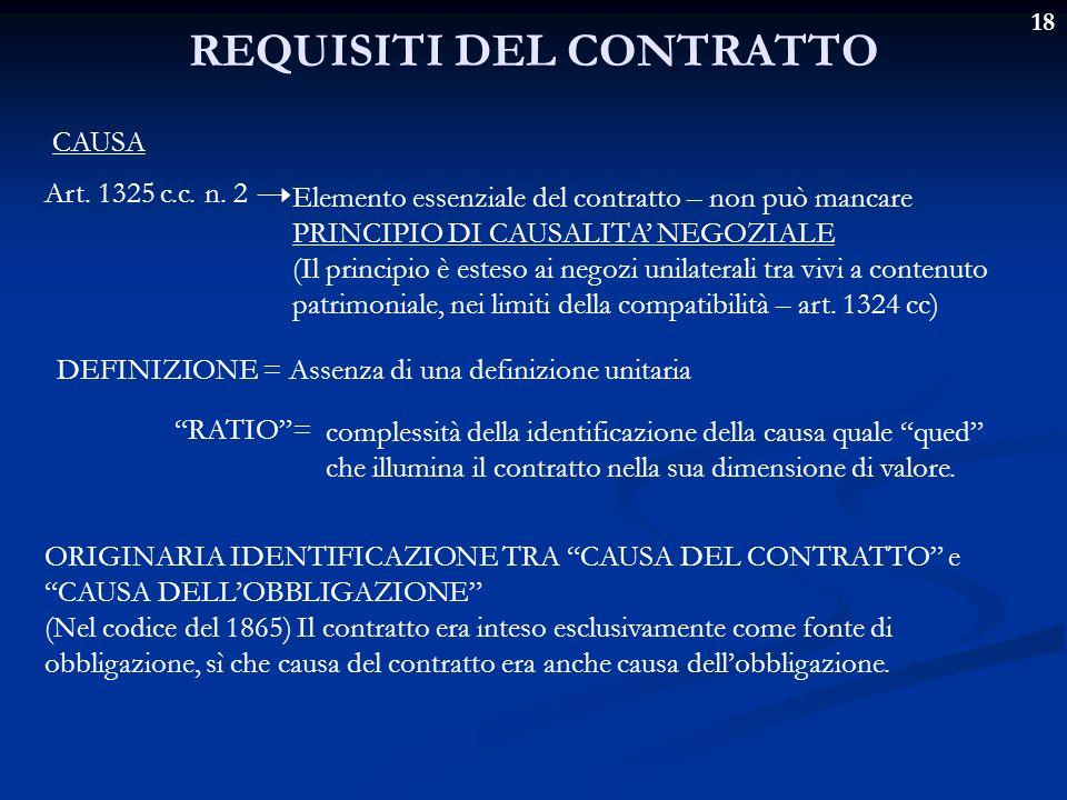18 REQUISITI DEL CONTRATTO CAUSA Art. 1325 c.c. n. 2 Elemento essenziale del contratto – non può mancare PRINCIPIO DI CAUSALITA NEGOZIALE (Il principi