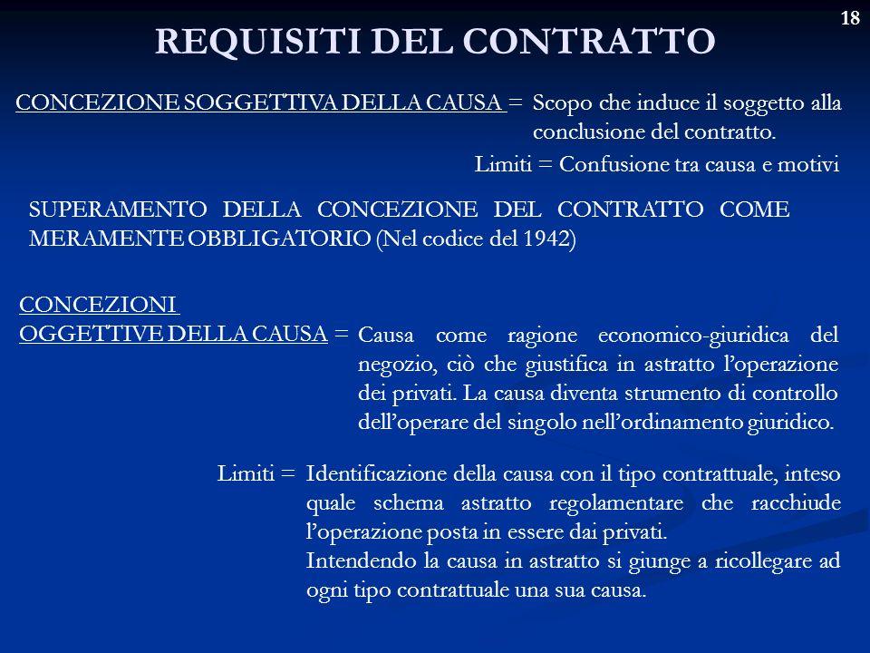 18 REQUISITI DEL CONTRATTO CONCEZIONE SOGGETTIVA DELLA CAUSA =Scopo che induce il soggetto alla conclusione del contratto. Limiti = Confusione tra cau