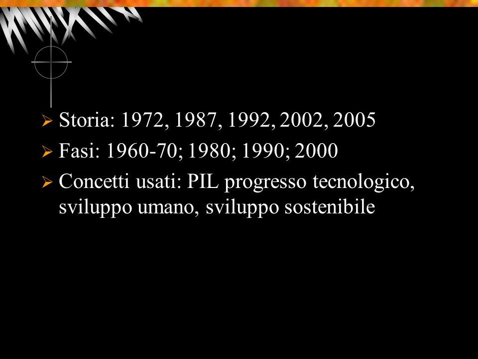 Storia: 1972, 1987, 1992, 2002, 2005 Fasi: 1960-70; 1980; 1990; 2000 Concetti usati: PIL progresso tecnologico, sviluppo umano, sviluppo sostenibile