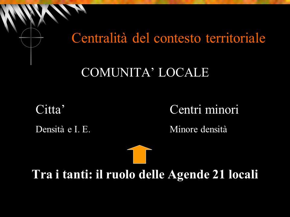 Centralità del contesto territoriale COMUNITA LOCALE CittaCentri minori Densità e I. E.Minore densità Tra i tanti: il ruolo delle Agende 21 locali