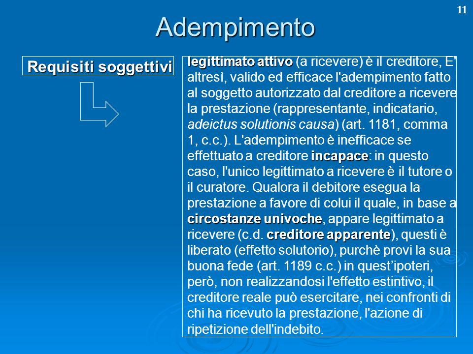 11Adempimento Requisiti soggettivi legittimato attivo incapace circostanze univoche creditore apparente legittimato attivo (a ricevere) è il creditore