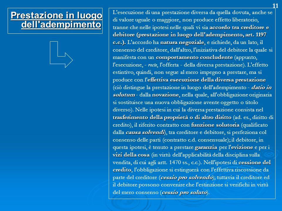 11 Prestazione in luogo dell'adempimento accordo tra creditore e debitore (prestazione in luogo dell'adempimento, art. 1197 c.c.).natura negoziale com