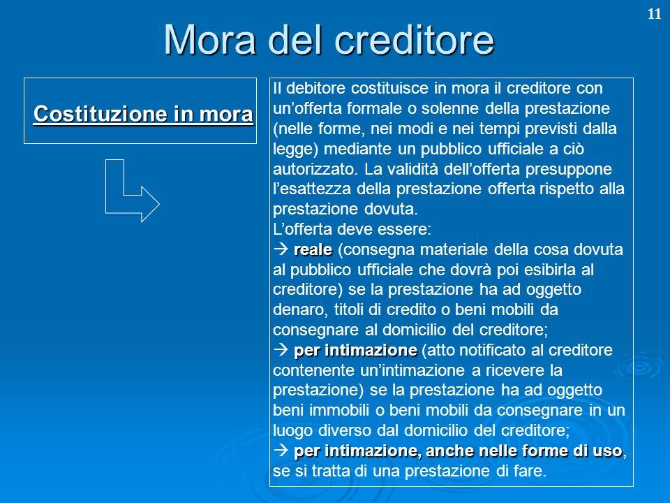 11 Mora del creditore Costituzione in mora Il debitore costituisce in mora il creditore con unofferta formale o solenne della prestazione (nelle forme