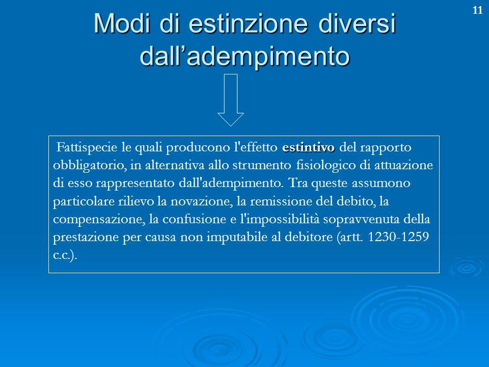 11 Modi di estinzione diversi dalladempimento estintivo Fattispecie le quali producono l'effetto estintivo del rapporto obbligatorio, in alternativa a