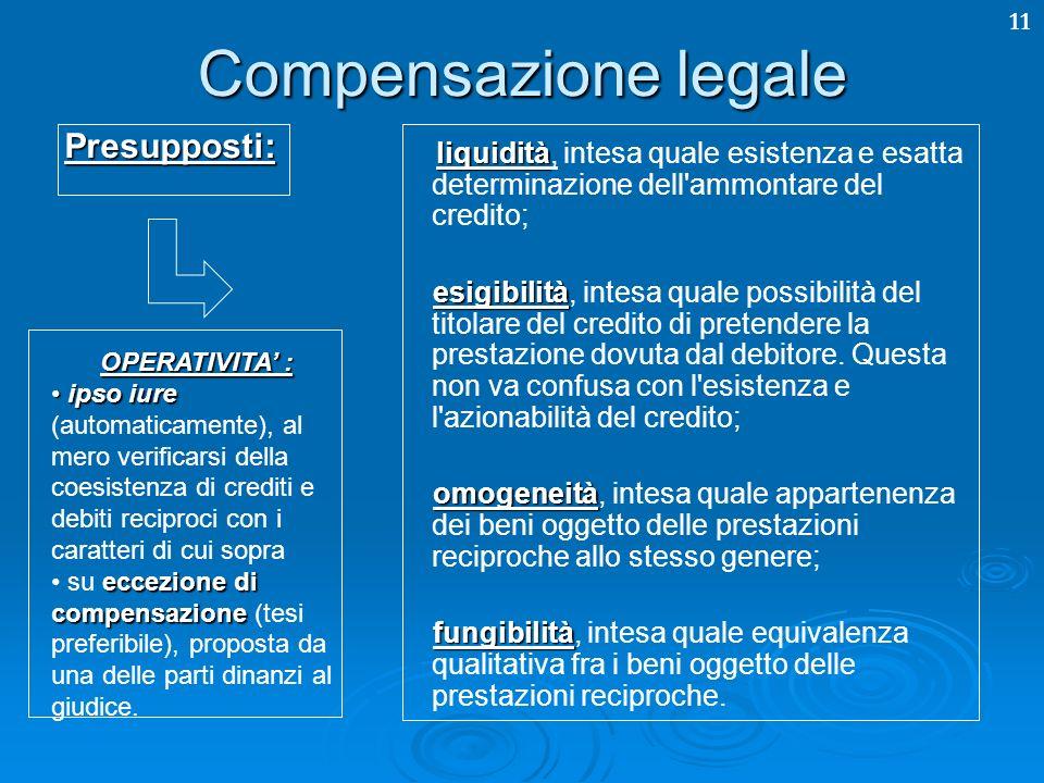 11 Compensazione legale liquidità liquidità, intesa quale esistenza e esatta determinazione dell'ammontare del credito; esigibilità esigibilità, intes